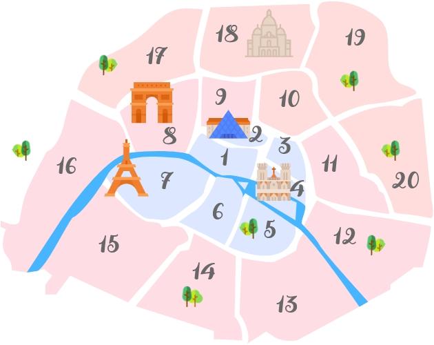 パリの行政区
